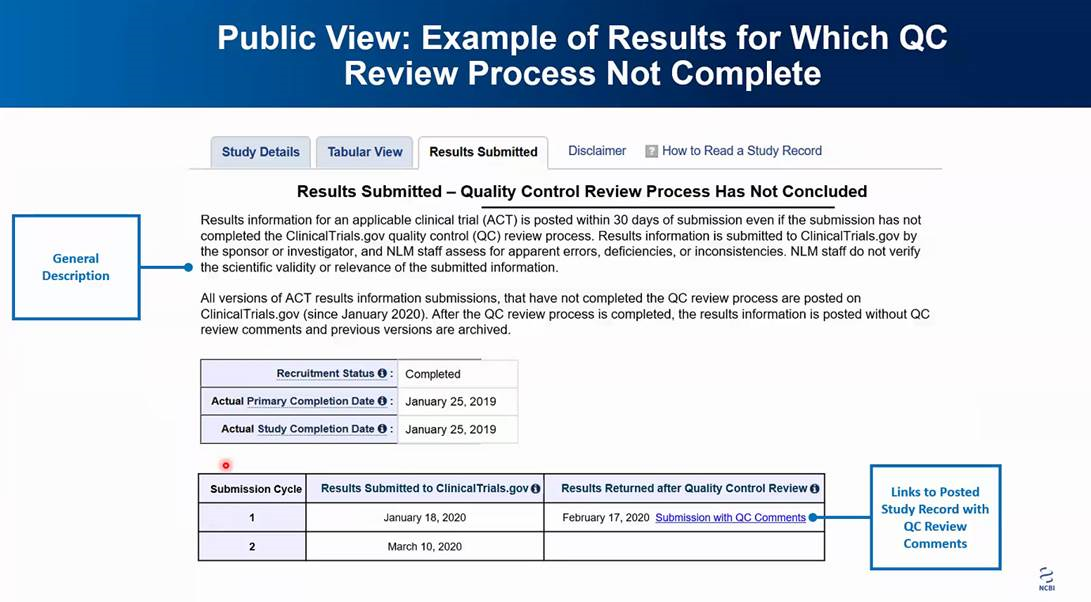 Public View: Example of Results for Which QC Review Process Not Complete